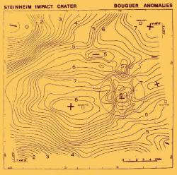 Steinheimer Becken Gravimetrie Bouguer-Karte