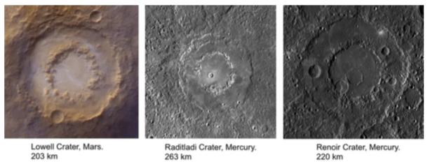 Peak-Ring-Impaktkrater mit Verhältnis 1:2 Durchmessern